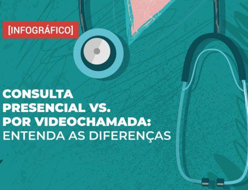Consulta presencial vs. por videochamada